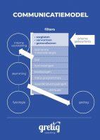 Infographic-communicatiemodel